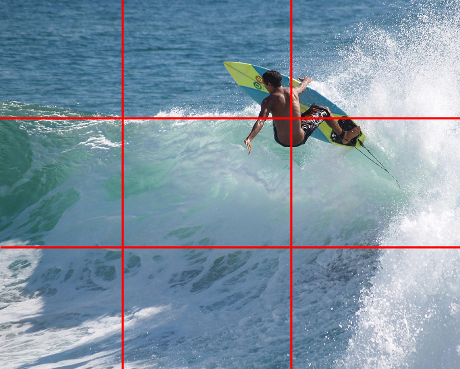 Shoot Better Surf Pics